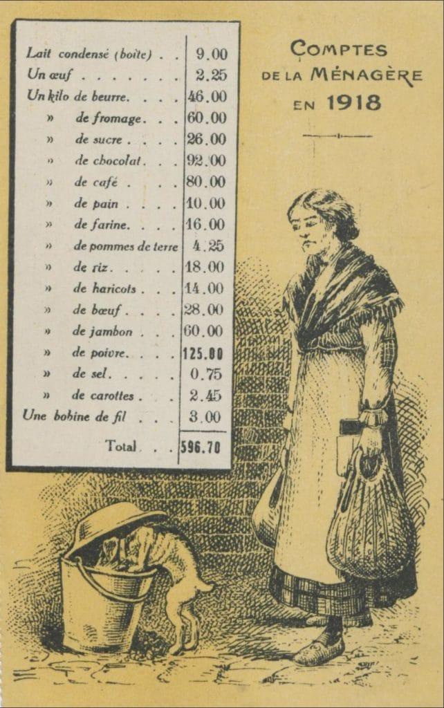 Prix 1918 - Inflation