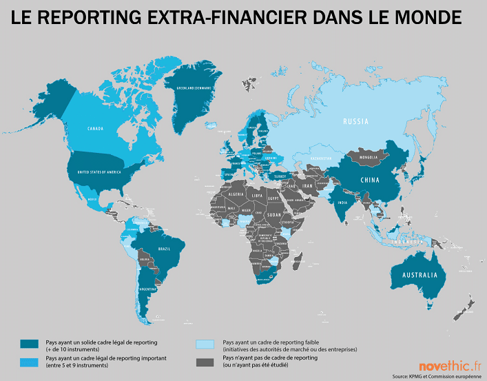 Investissement responsable, ISR, ESG, RSE, le rapport extra-financier